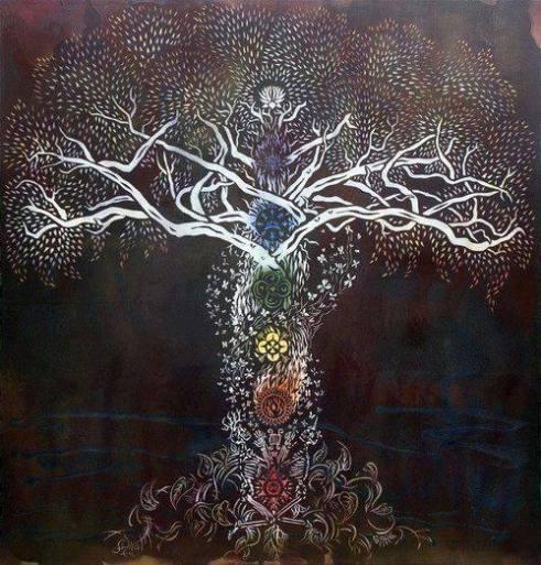 tree chakras
